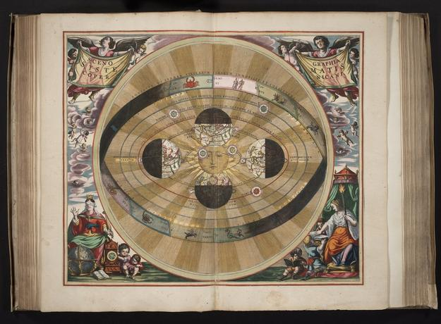 The solar year, defined by the Earth's orbit around the Sun.  From Andreas Cellarius.  Harmonia macrocosmica.  Amsterdam, 1661.  Collection: Linda Hall Library of Science, Engineering & Technology